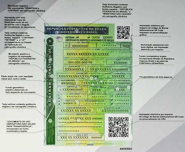 Documentos de motorista e veículos ganham criptografia em 2015