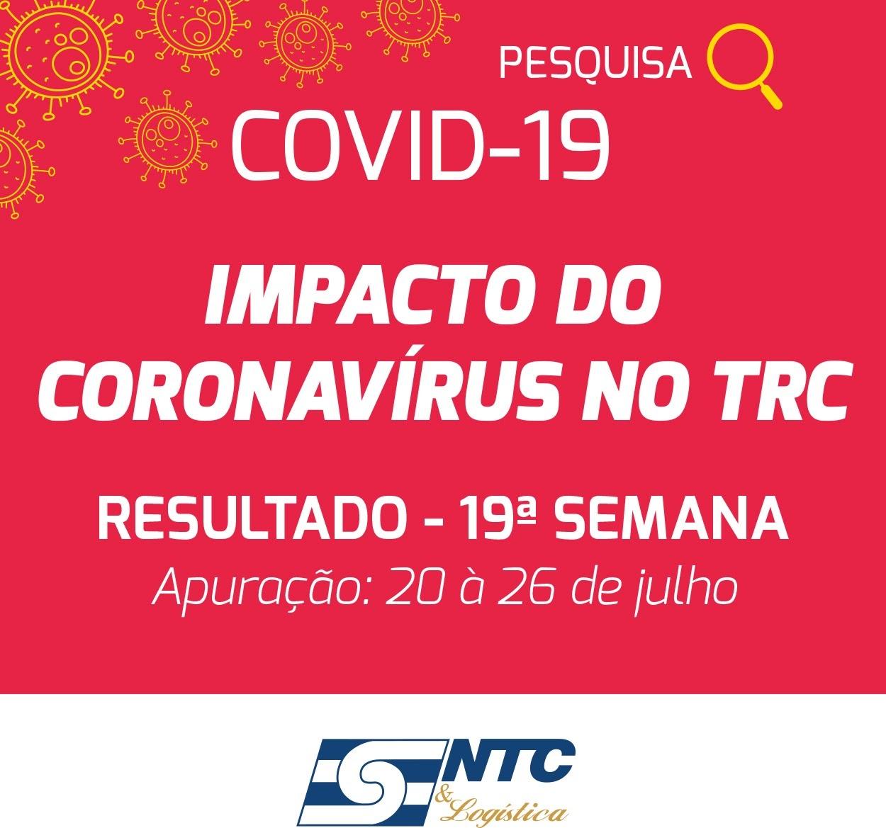 Pesquisa: Demanda por transporte rodoviário de cargas no Brasil avança pela 5ª semana seguida