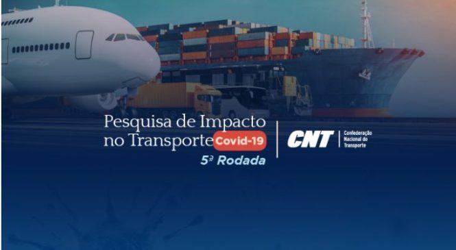 Nova rodada da pesquisa CNT sobre impacto da covid-19 no transporte é divulgada hoje (14)