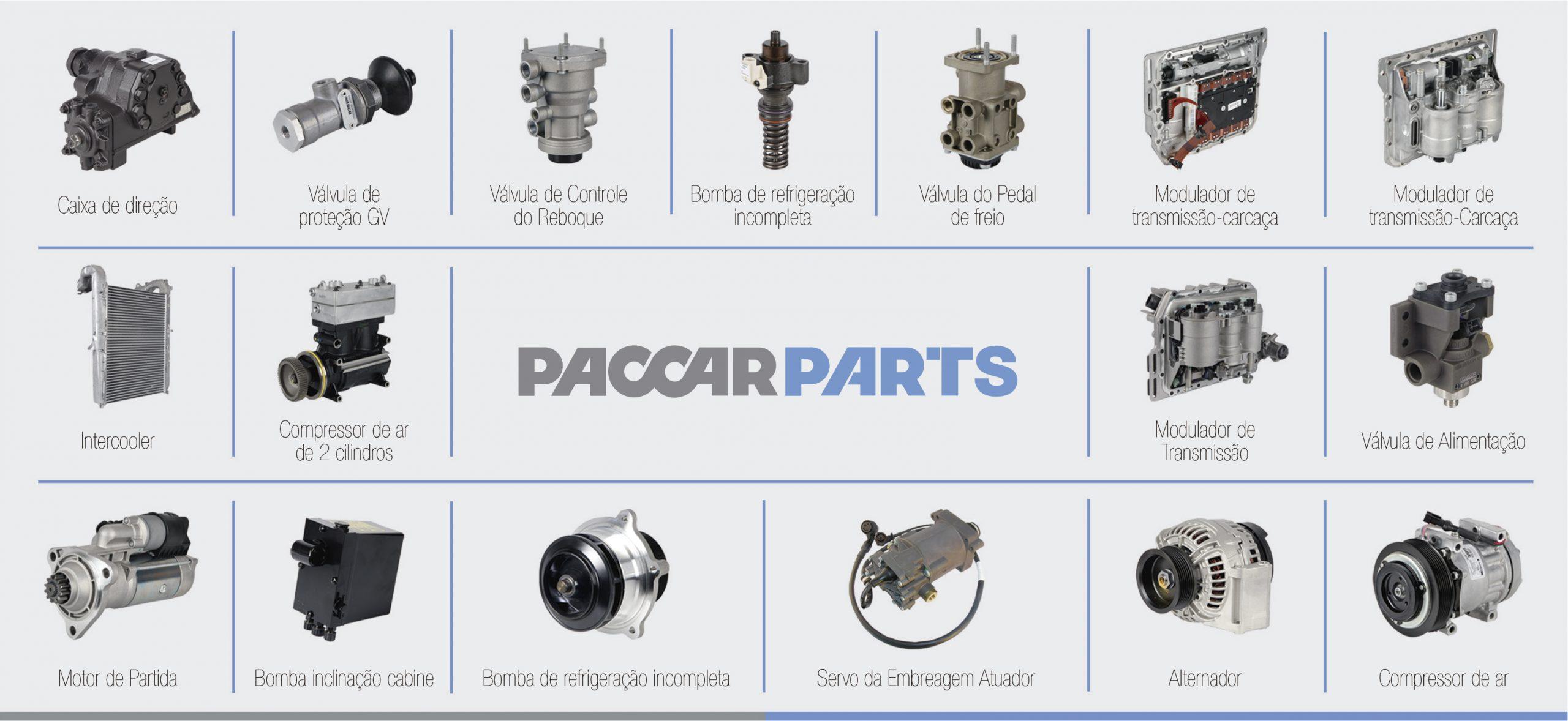 PACCAR Parts lança linha de peças RX com custo mais atrativo